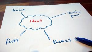 Internet research brainstorming