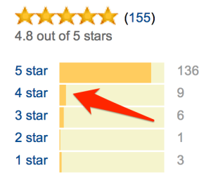 four-star-reviews