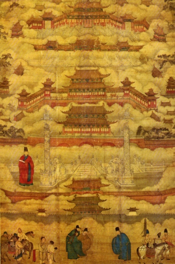 Painting of the Forbidden City